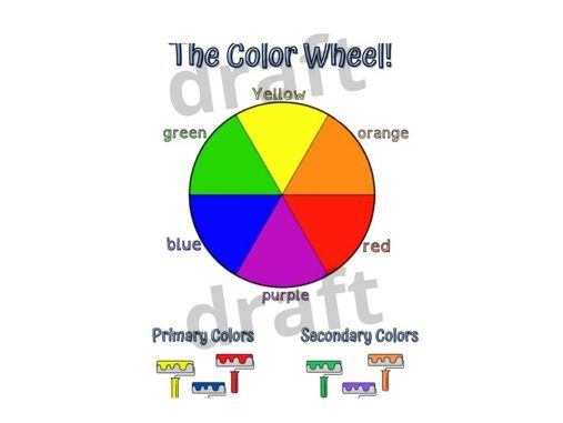 The Colour Wheel - Primary & Secondary Colours