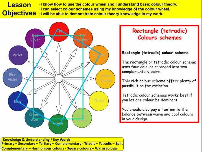 Colour Wheel Colour Theory