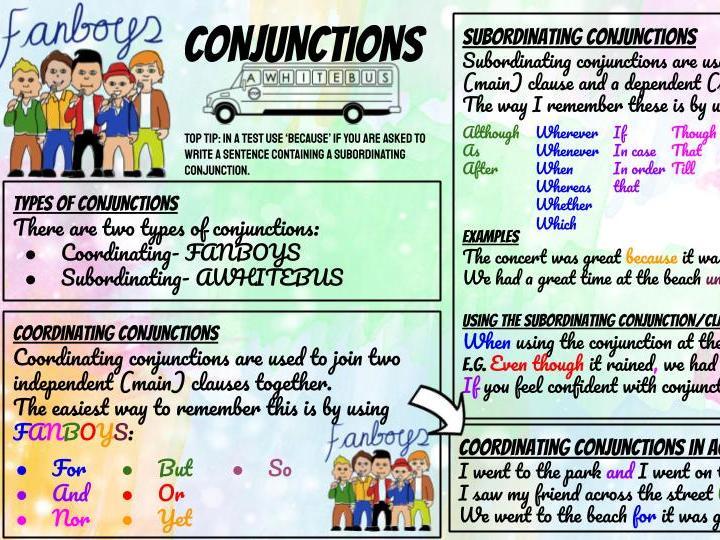Conjunctions Knowledge Organiser