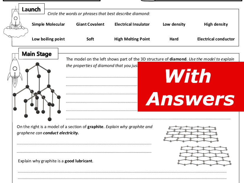 Of carbon worksheet the chemistry Organic chemistry