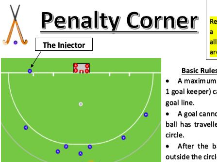 Hockey Penalty Corner Lesson