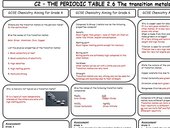 Mark scheme for aqa gcse 9 1 chemistry c2 revision sheets cover image urtaz Choice Image