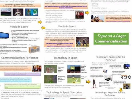 AQA GCSE PE (9-1) Ethical & Socio-Cultural Issues - Commercialisation (3.2.2) Topic on a Page