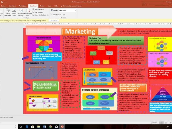 Marketing Revision Poster