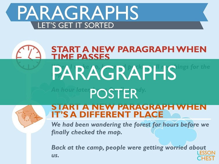 Paragraphs Poster