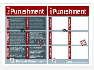 GCSE Religious Studies: The Aims of Punishment: Activities