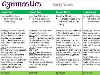 Primary Gymnastics Lesson Plans
