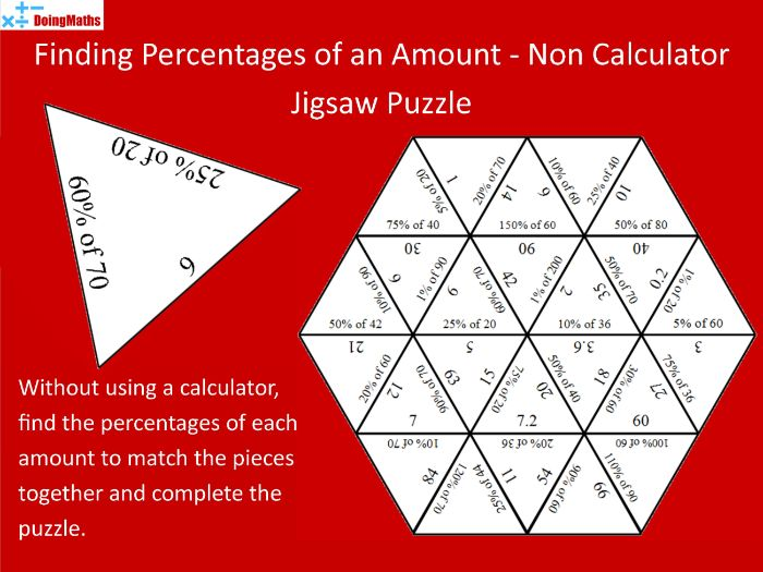 Finding Percentages of Amounts Without a Calculator Tarsia Jigsaw