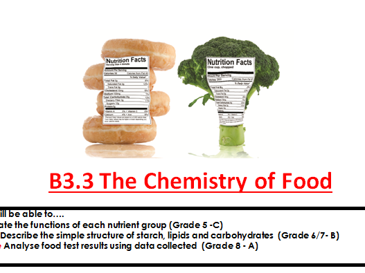 GCSE The Chemistry of Food (AQA B3.3) (Required PRAC)