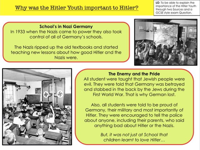 Why was the Hitler Youth important to Hitler?