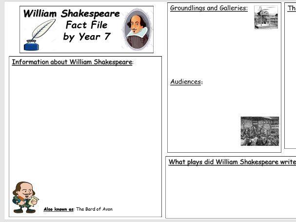 Shakespeare Context Yr7/8