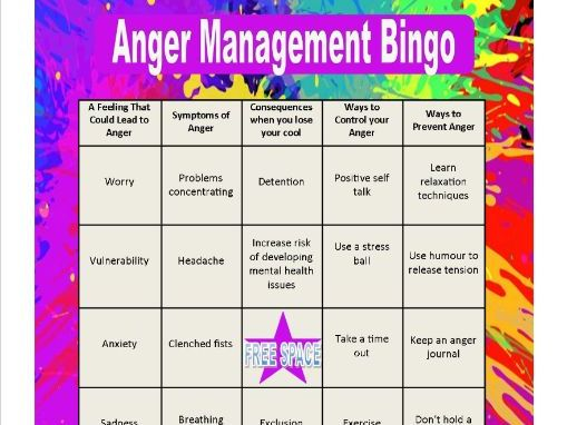picture relating to Anger Management Quiz Printable known as Anger Control Bingo
