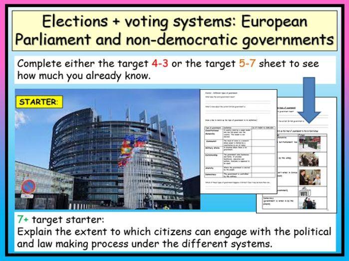 Forms of Government Edexcel Citizenship GCSE