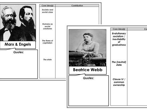 Edexcel A-Level Politics: Socialism Key Thinker Cards