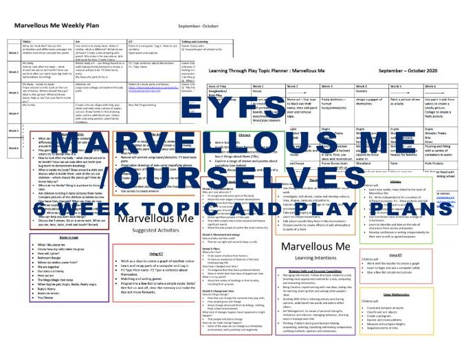EYFS Ourselves/Marvellous Me Learning Through Play Medium Term Plan