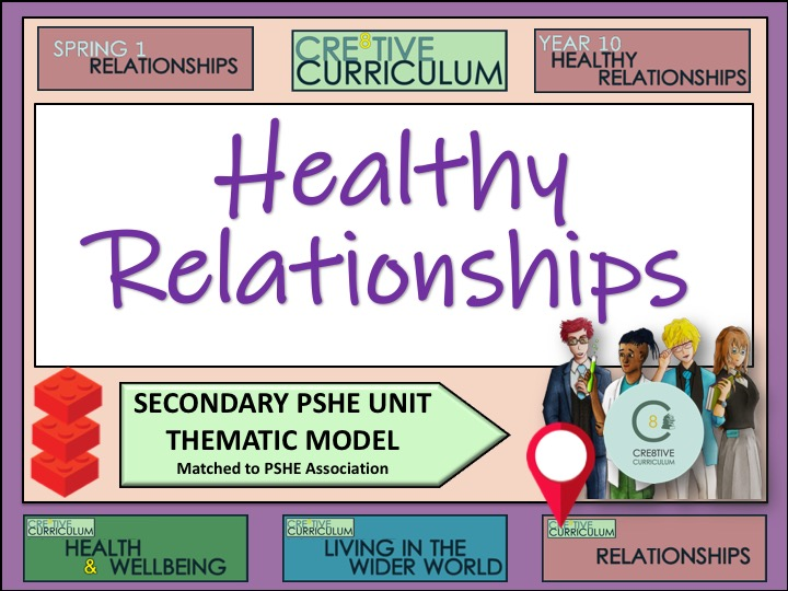 Thematic PSHE Healthy Relationships