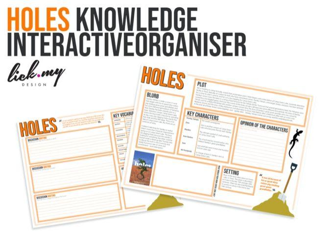 Holes - Working Knowledge Organiser