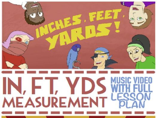 Customary Measurements: Inches, Feet, and Yards