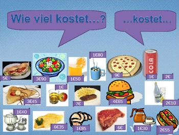 Wie viel kostet (Cost in German) power point activity