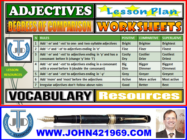 ADJECTIVES - DEGREES OF COMPARISON: LESSON AND RESOURCES