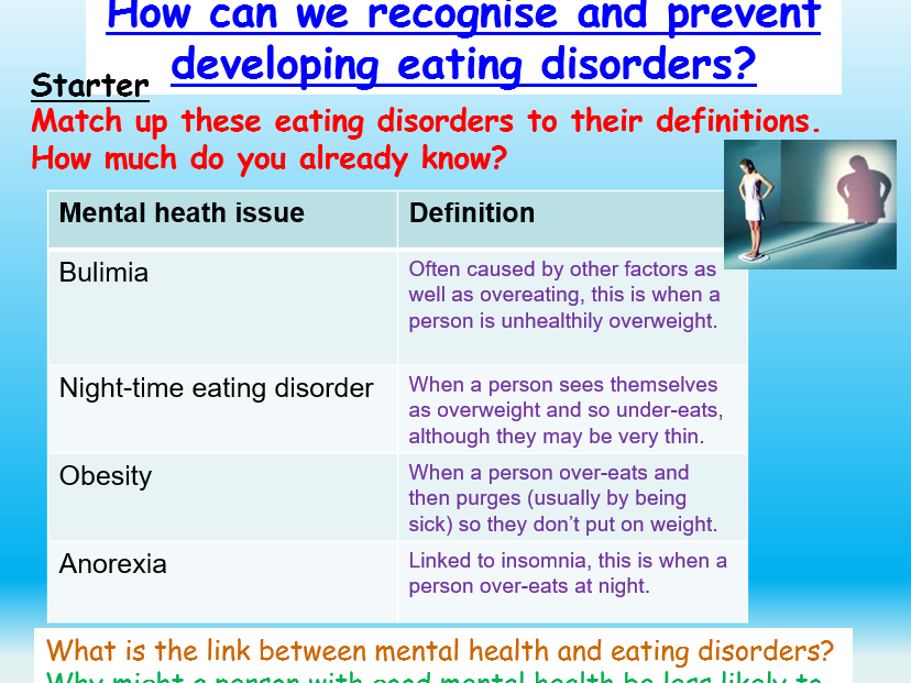 Eating Disorders (anorexia + more) PSHE