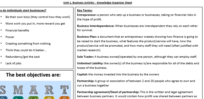 Unit 1: Business Activity Revision Sheet - Ownership, Stakeholders, Integration and Growth