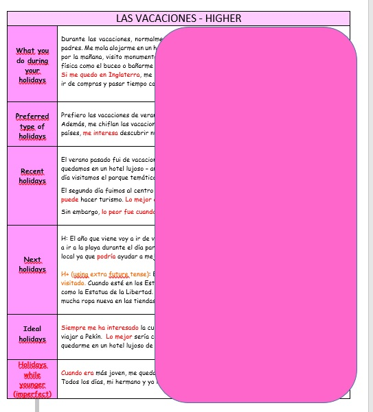 Spanish GCSE differentiated knowledge organisers/model texts on Holidays - Writing & Speaking