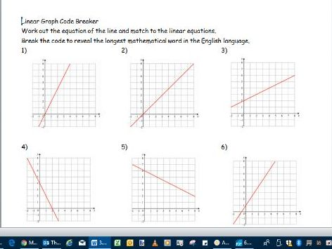 Match the linear graph to the equation code breaker