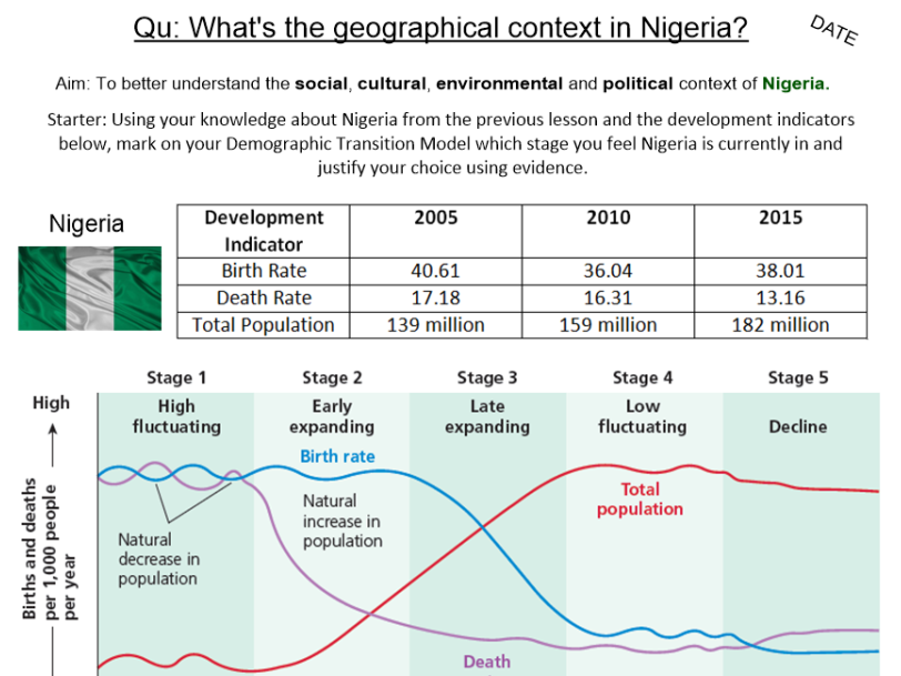 Nigeria - Geographical Context