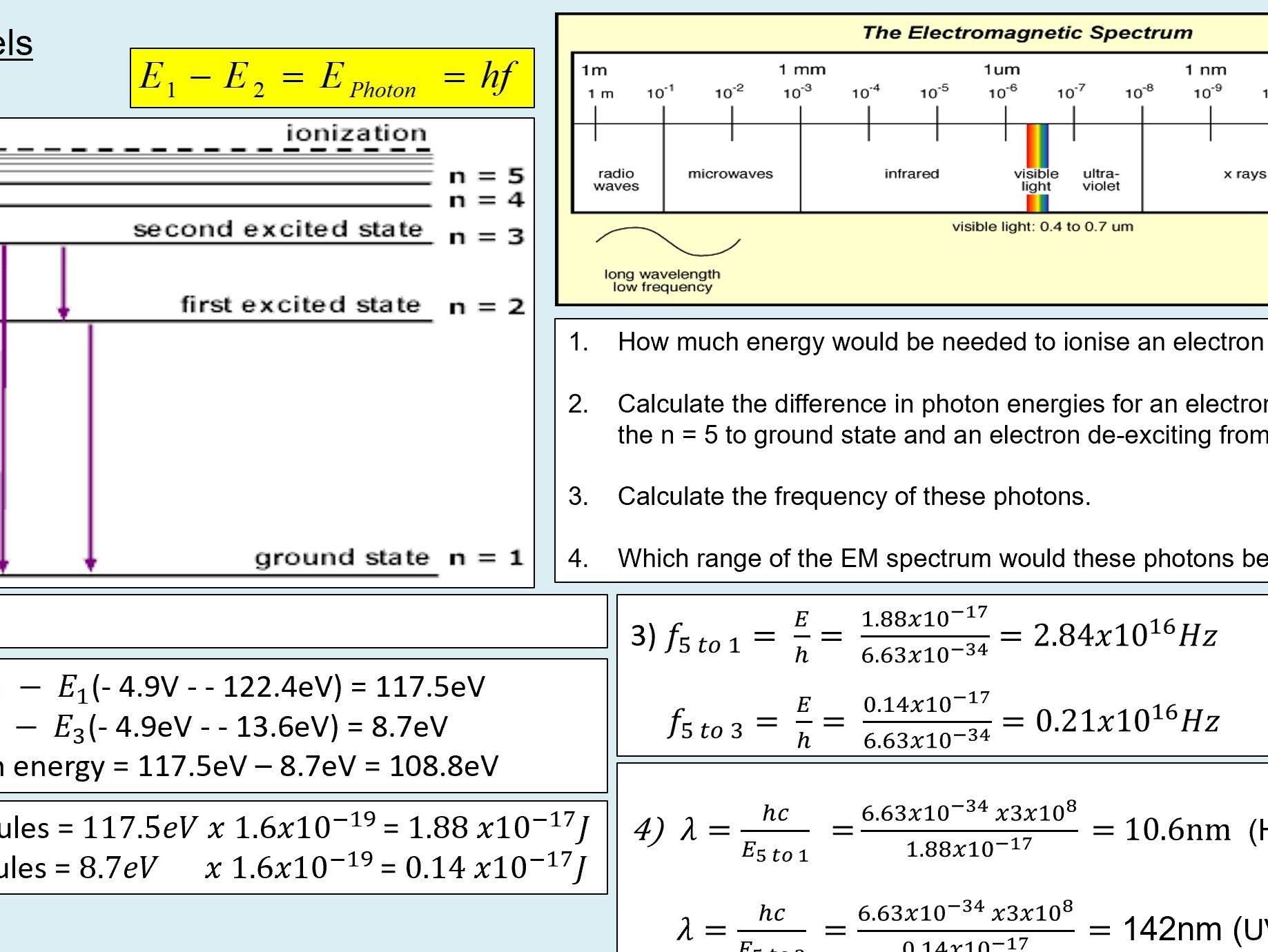 (Chapter 03 BUNDLE) A level Physics - Particles and radiation - Quantum Phenomena