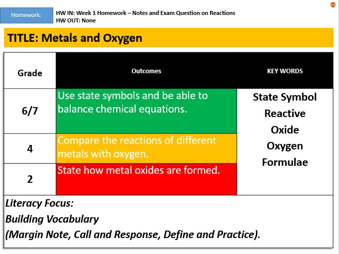 Metals and Oxygen