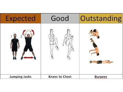 Circuit Training Fitness Exercises Cards