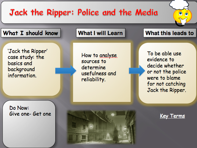 Crime and Punishment Jack the Ripper Police and Media Edexel Lesson