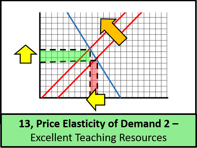 economics lesson 13 price elasticity of demand lesson two 2 worksheets by ajf43. Black Bedroom Furniture Sets. Home Design Ideas