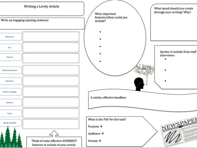WRITING ARTICLES - PLANNING MAT