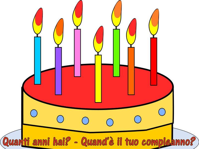 ITALIAN - Quanti anni hai? - Quand'è il tuo compleanno?