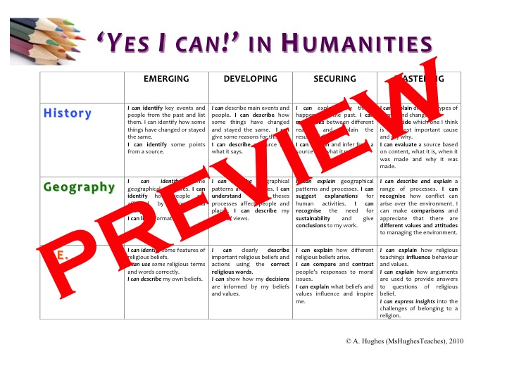 'Yes I can!' in Humanities - Marking grid Rubric for grading