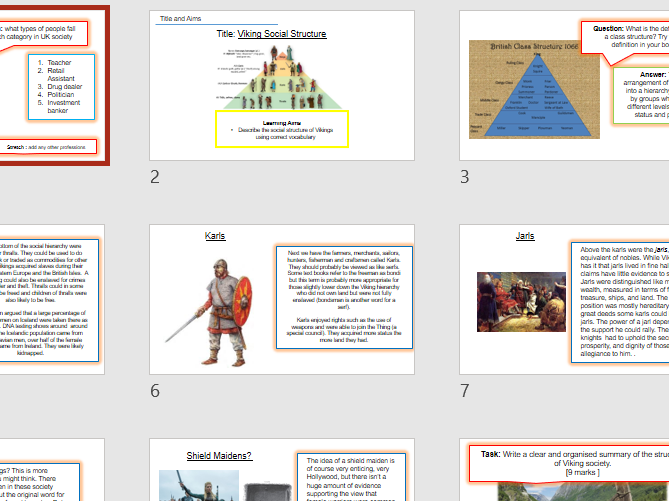 The structure of the Viking society - Viking expansion - OCR  - GCSE history