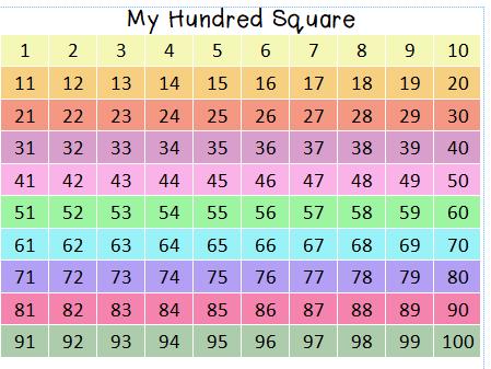 Pastel 100 Square