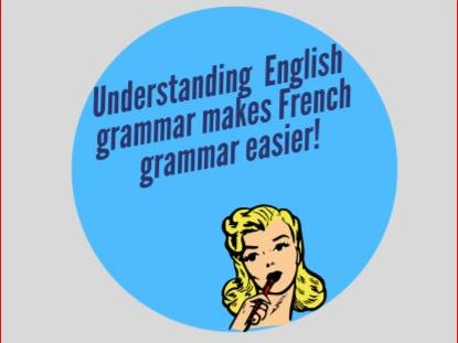 Home learning, independent, French Grammar 2. gender in language