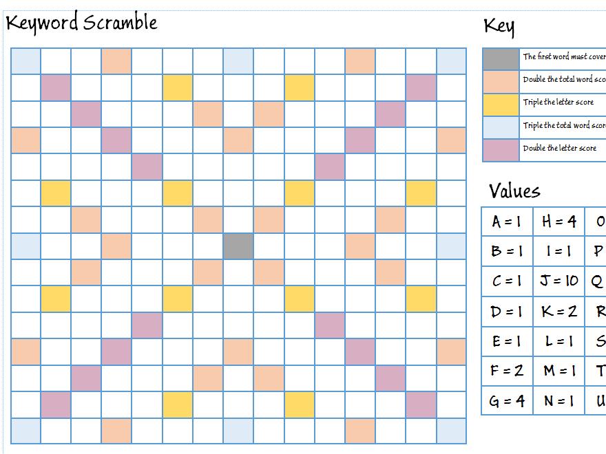 Keyword Scramble Game - Computing / Computer Science