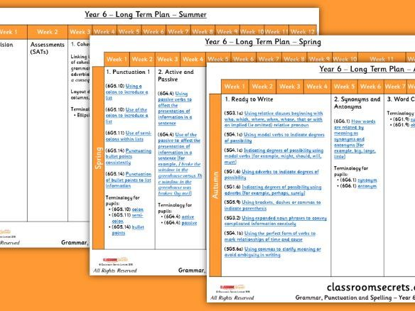 FREE Grammar Scheme of Work Year 6 Long Term Plan