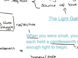 Feminine Gospels, Duffy: The Light Gatherer, poem analysis