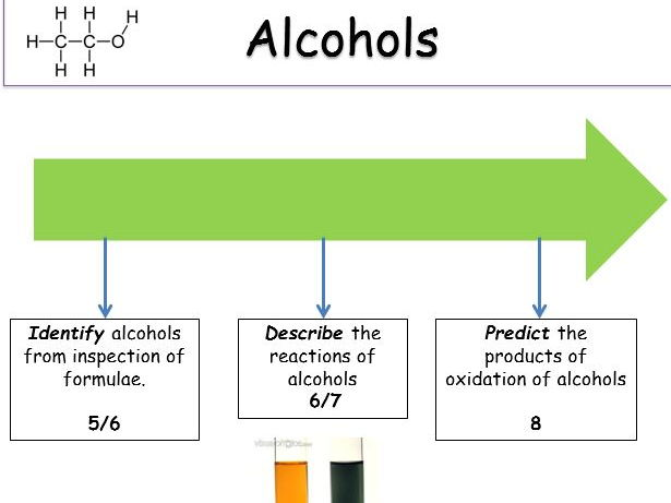 KS4 Organic reactions - alcohols (teacher powerpoint & student worksheets).