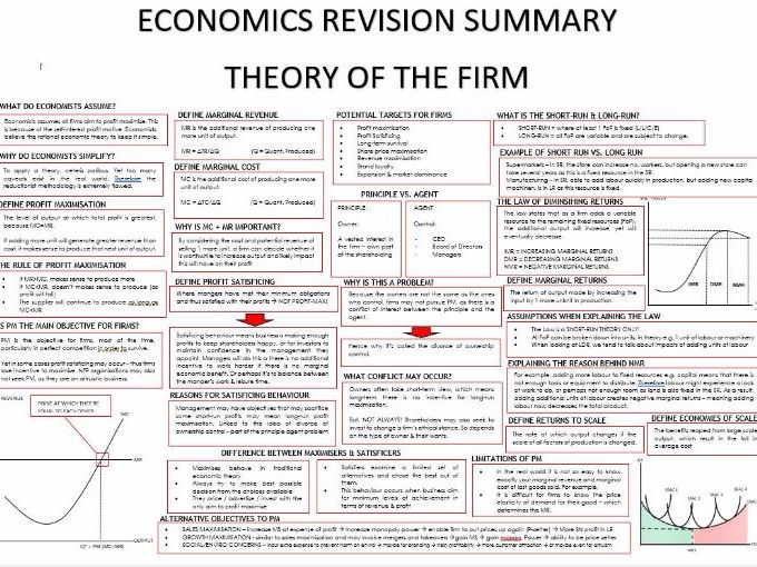 A-Level - Economics - Micro - Theory of the Firm
