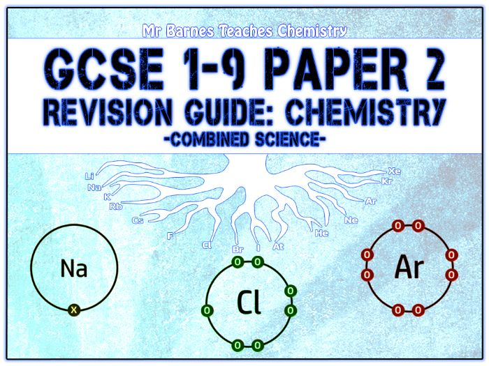 GCSE Combined Science 1-9 - Chemistry Paper 2 Revision Guide