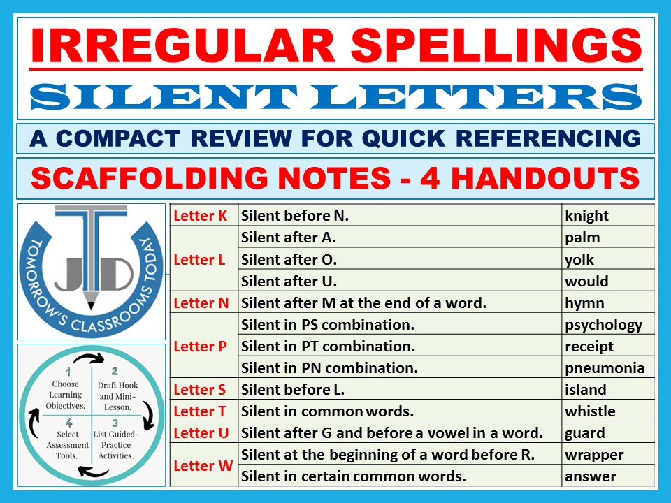 IRREGULAR SPELLINGS AND SILENT LETTERS: SCAFFOLDING NOTES