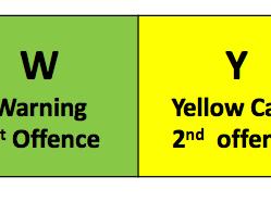 Behaviour for Learning Presentation