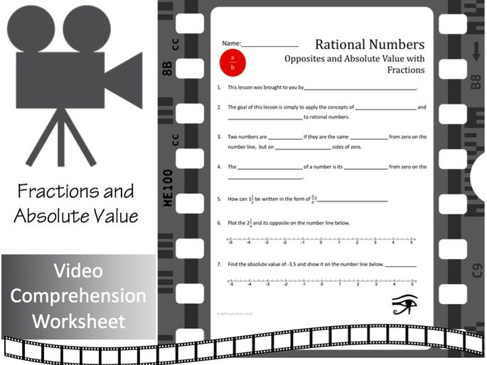 Fractions:  Opposites and Absolute Value  -- Video Comprehension Worksheet