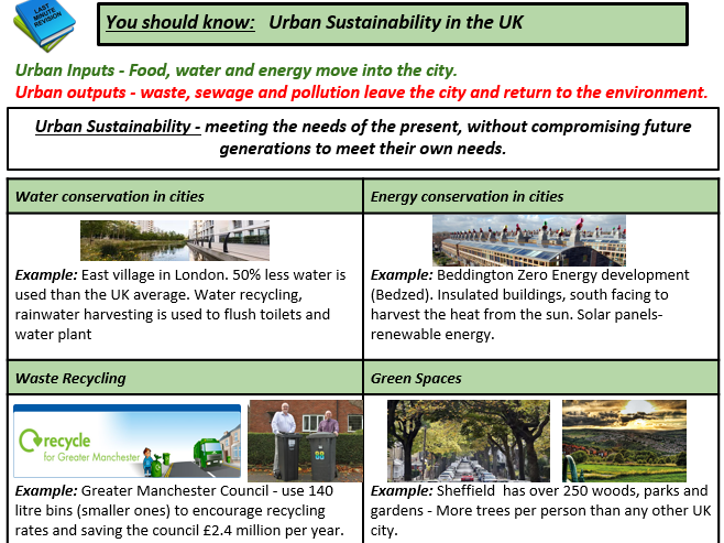 Unit 2 AQA GCSE Geography - Complete Revision Slides for Urban Issues and Challenges